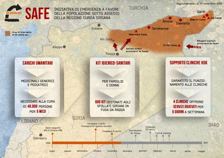 safe_rojava-infografica
