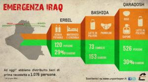 Infografica_24giugno2014